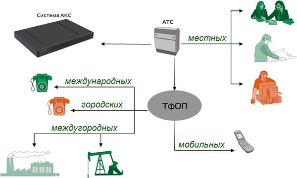 System_AKC