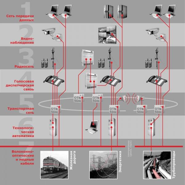 tehnologicheskaya-set